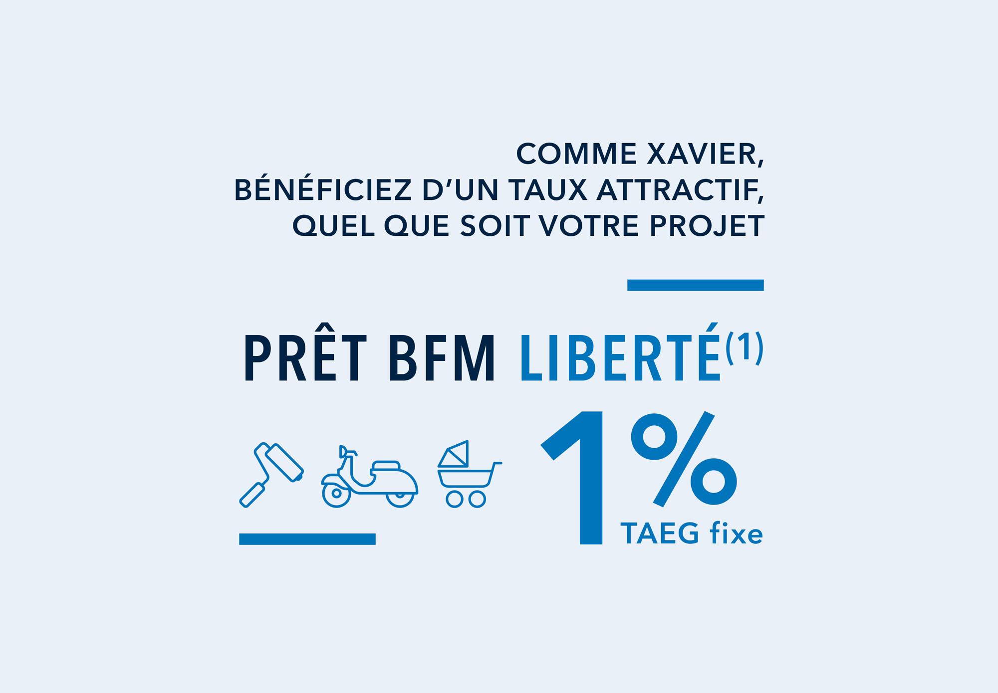 BFM - Banque Française Mutualiste - Prêt Liberté