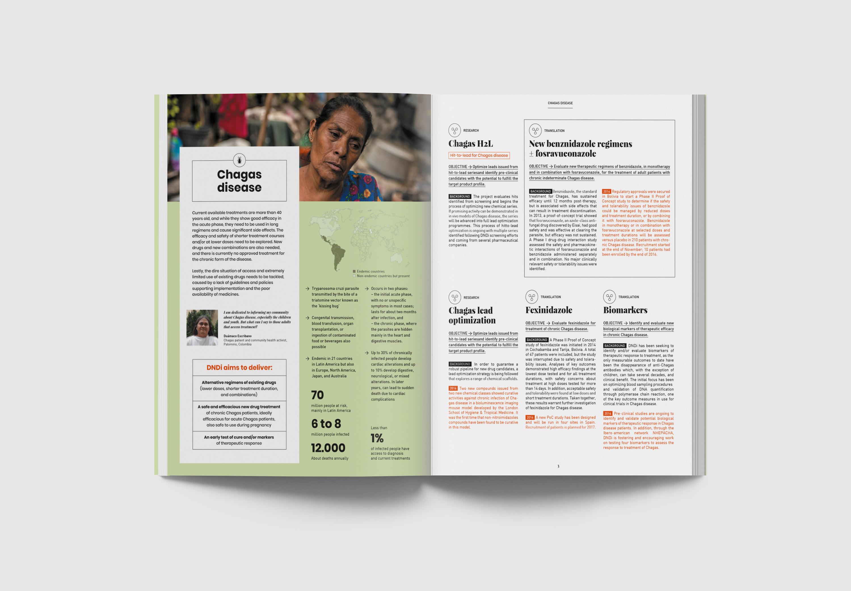 DNDi - rapport annuel