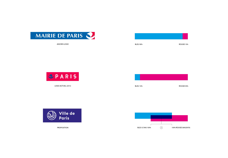 Ville De Paris - refonte identité visuelle - logo politique