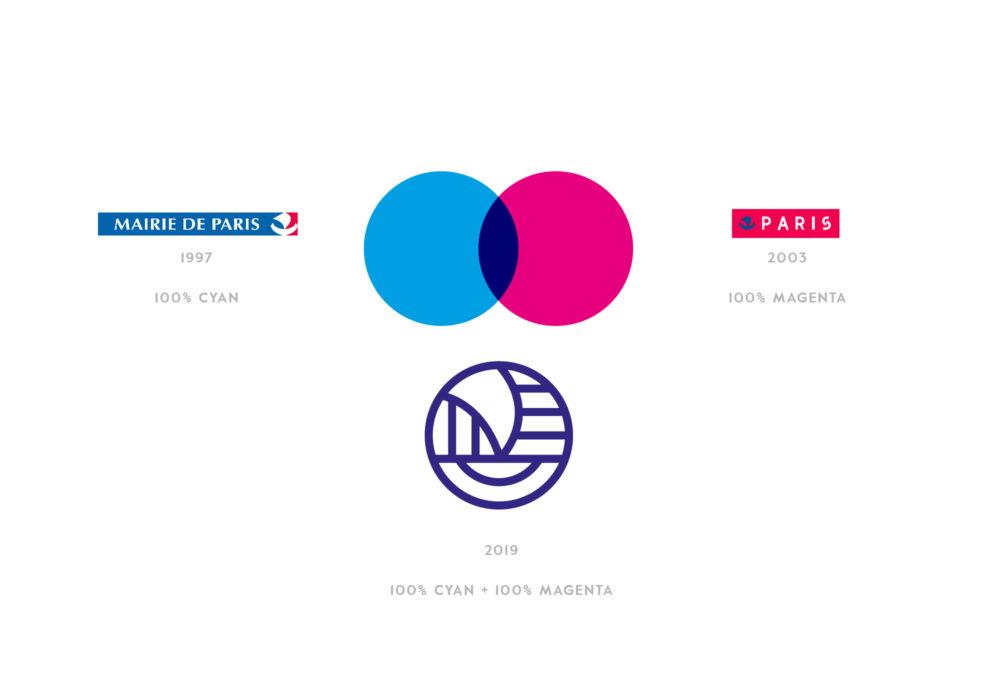 Paris identité visuelle couleur