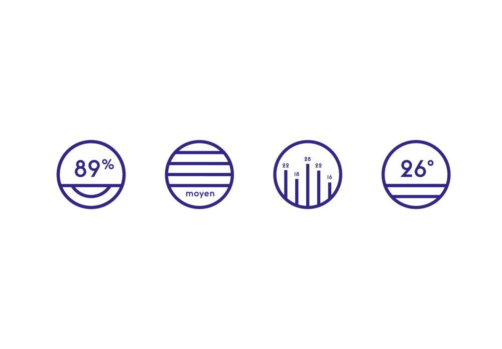Paris identité visuelle pictogrammes