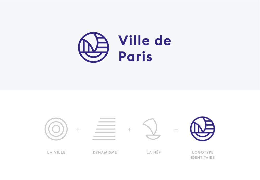 Paris identité visuelle symbole