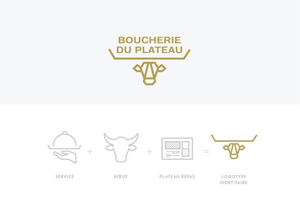 Boucherie du Plateau - Rouen - identité - symbole